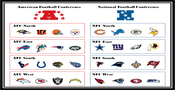 Free-NFL-Predictions-Divisions